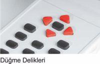 Düğme Delikleri